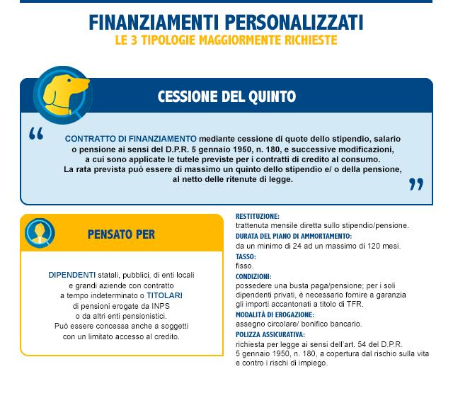 finanziamenti-e-prestiti-1