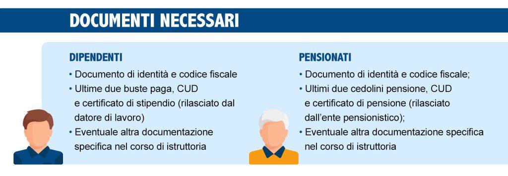 20190125_IBLBANCA_infografica_documenti