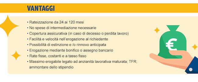 20190125_IBLBANCA_infografica_vantaggi